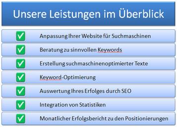 Branchen Suchmaschinenoptimierung Firmen
